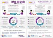 2020 World IBD Day