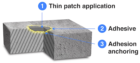 patching (wall).png