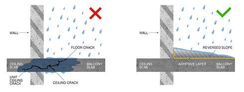 balcony-adhesive.jpg