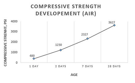 strenght development _AIR.png