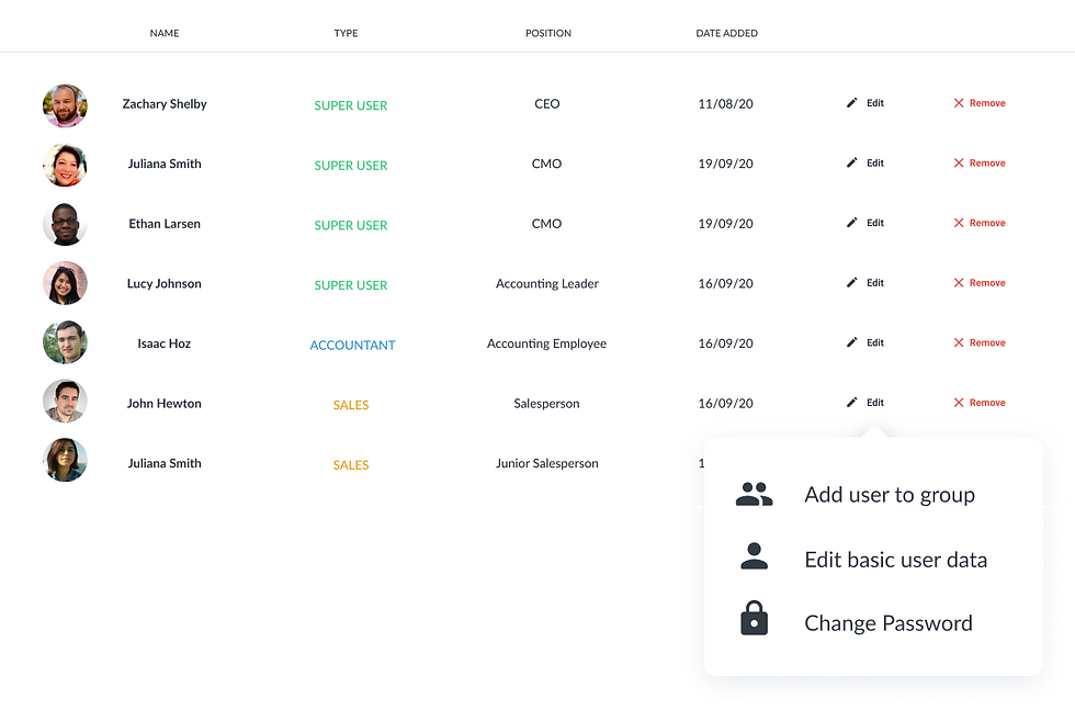 Farseer User Management With Options