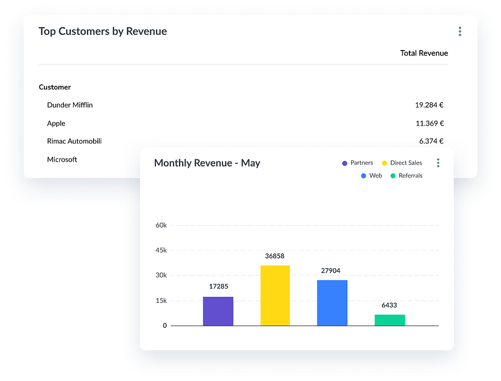 Farseer Dashboard with Table and Monthly Revenue Bar Chart