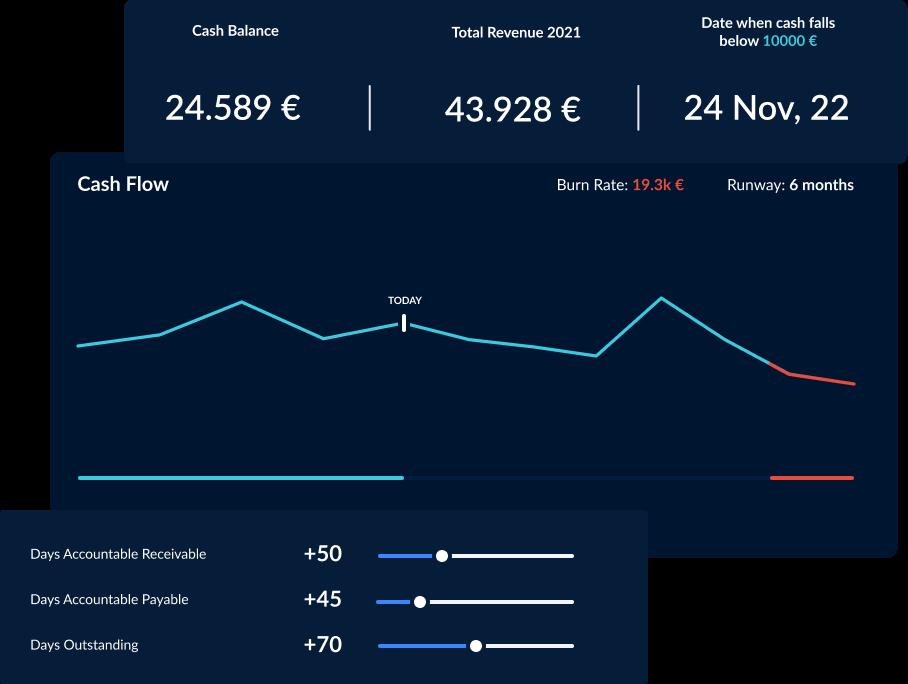 Farseer Dashboard Financial Planning Tiles