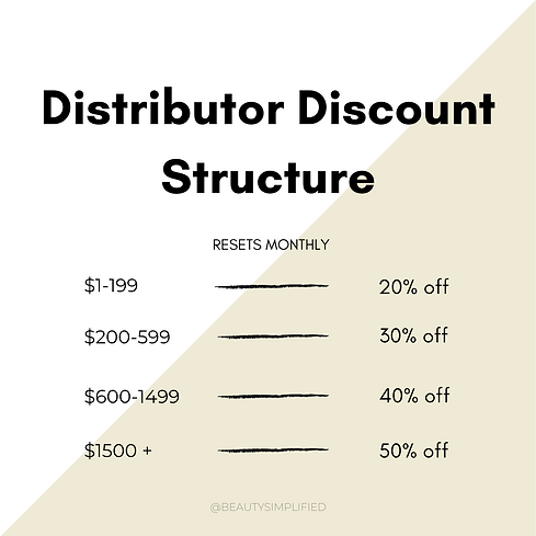 Distributor_Discount_Structure.png