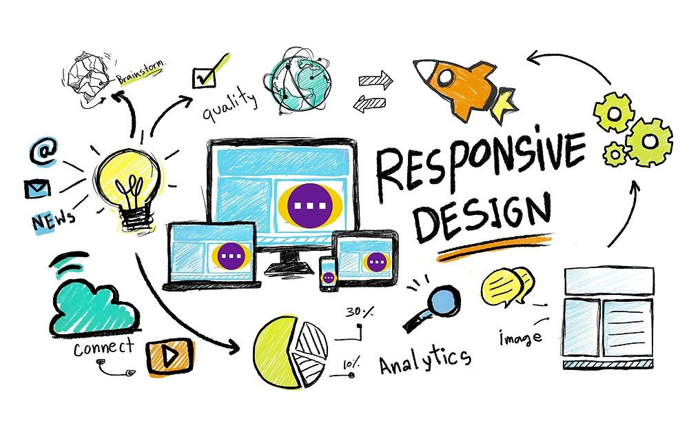 diseño responsive valladolid
