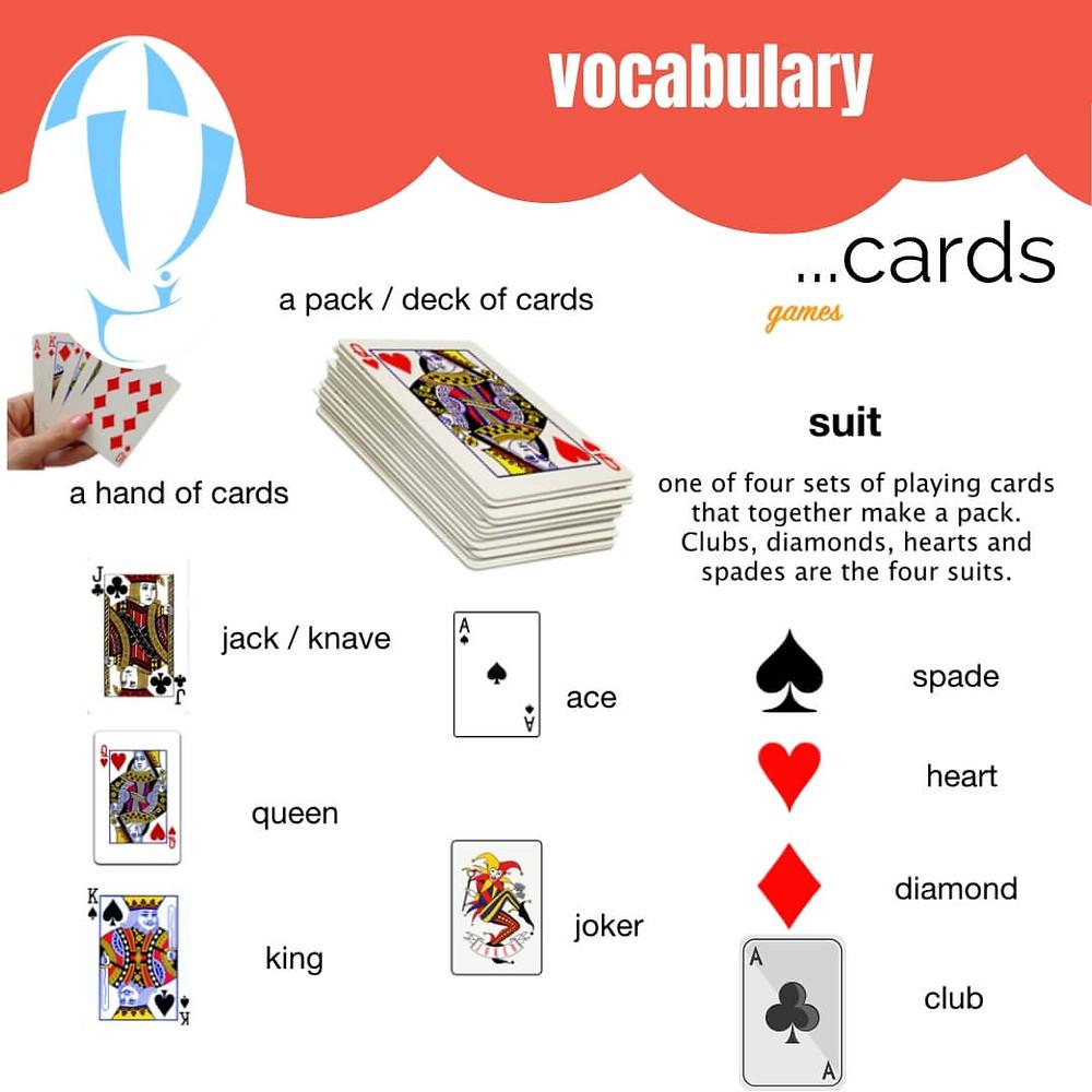Bristol Lane: Vocabulario Cartas