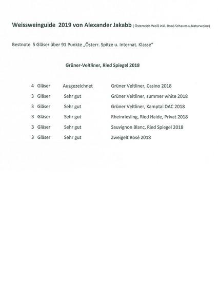 16524_Ergebnisliste_Weinwettbewerbe_S_2_