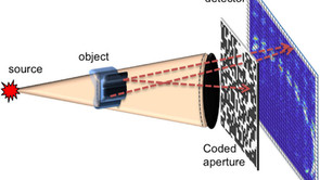 SPIE news article featuring coded aperture XRD