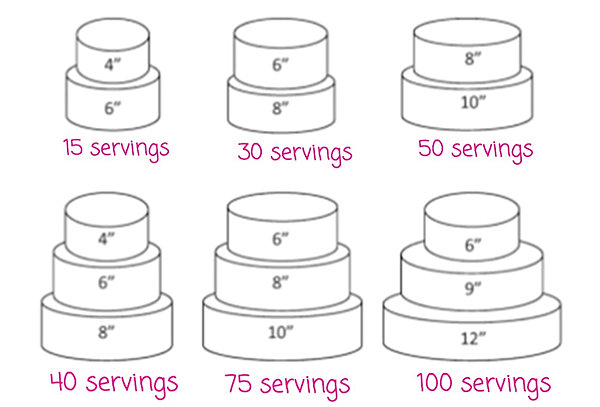 how many servings in a 2 tier wedding cake astrid s custom cakes menu 15412