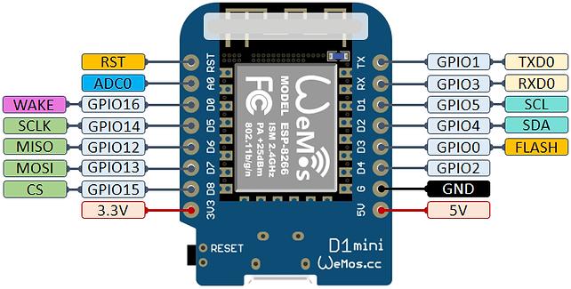 WeMos D1 Modülü Bağlantı Şeması