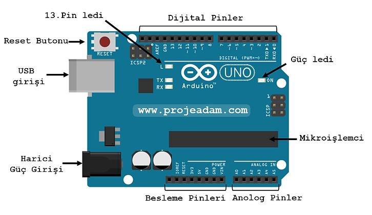 Arduino-uno.png