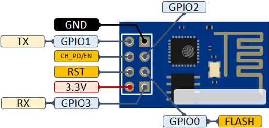 ESP8266-01 ModülüBağlantı Şeması