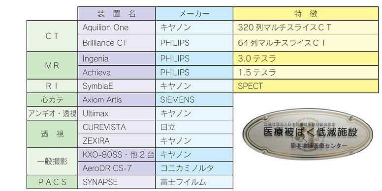 スクリーンショット 2020-09-03 14.03.13.png