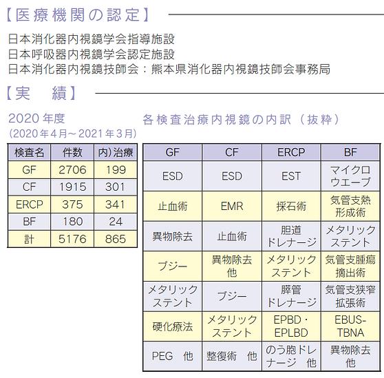 スクリーンショット 2021-08-16 21.32.38.png