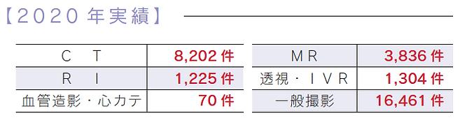 スクリーンショット 2021-08-16 21.26.00.png
