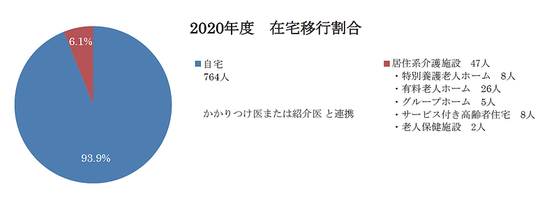 スクリーンショット 2021-08-16 19.13.31.png