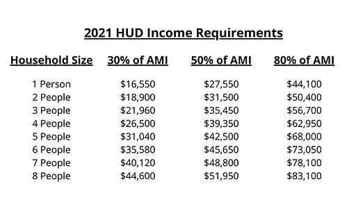 2021%20HUD%20(2)_edited.jpg