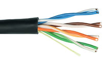 Structured cabling Okol Group