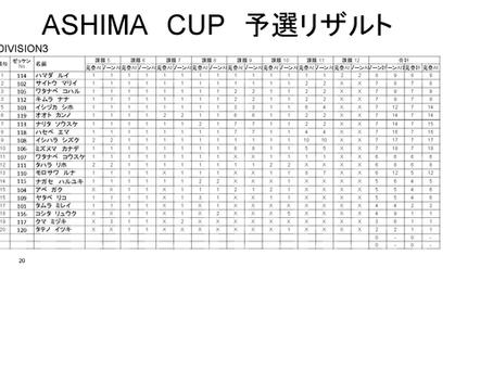 ASHIMA CUP 予選リザルト