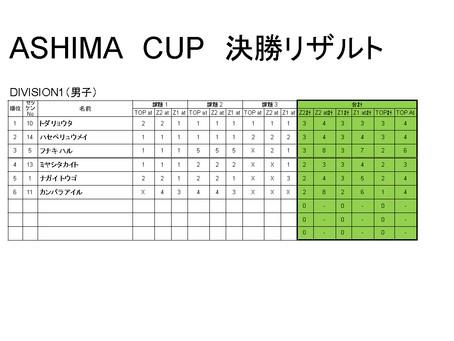 ASHIMA CUP 決勝リザルト