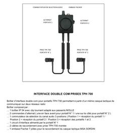 Intercomm double pour TPH 700/900