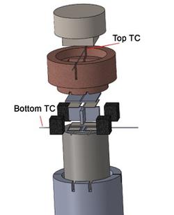 4-leg thermoelectric generator test setup for ProboStat
