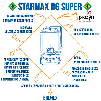 STARMAX BG BREWEX.INSTI.2.jpg