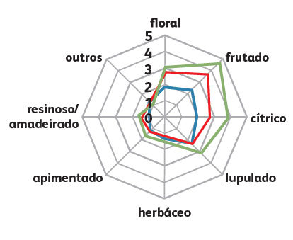 ariana_perfil sensorial.jpg