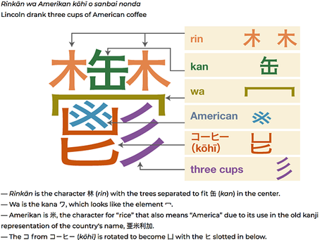 Adopting a Japanese Method to Learn Chinese Characters | 採用一個學習日文的方法來學習中文字