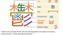 Adopting a Japanese Method to Learn Chinese Characters