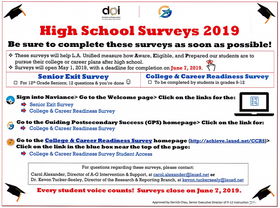 WHS Senior Exit Survey and College Experience Survey