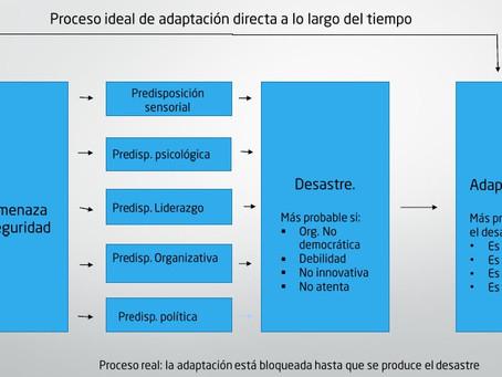 """""""Why does it take disasters to trigger change? """": las dificultades adaptativas que supone el nuevo m"""