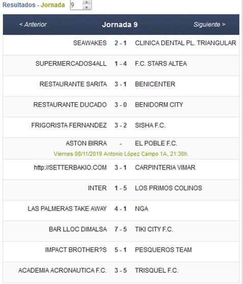 Se disputó la jornada 9 de la XI liga de F7 de Benidorm