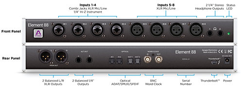 Apogee Element 88 16 IN x 16 OUT Thunderbolt Audio I/O Box for Mac