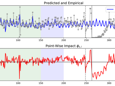 Pystan - Causal inference using Bayesian Structural Time Series