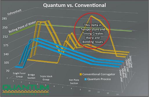 Quantum Thermal Cycle.png