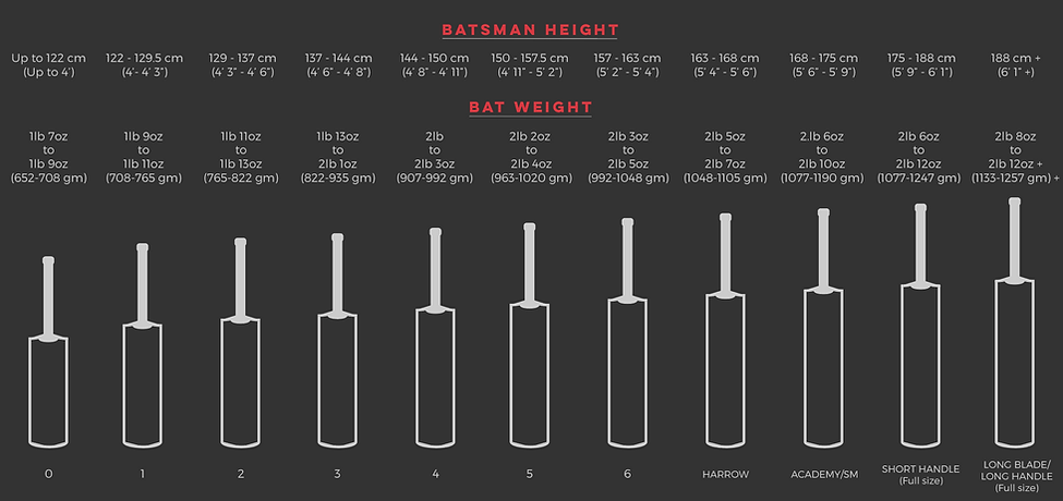 Bat size guide chart.png