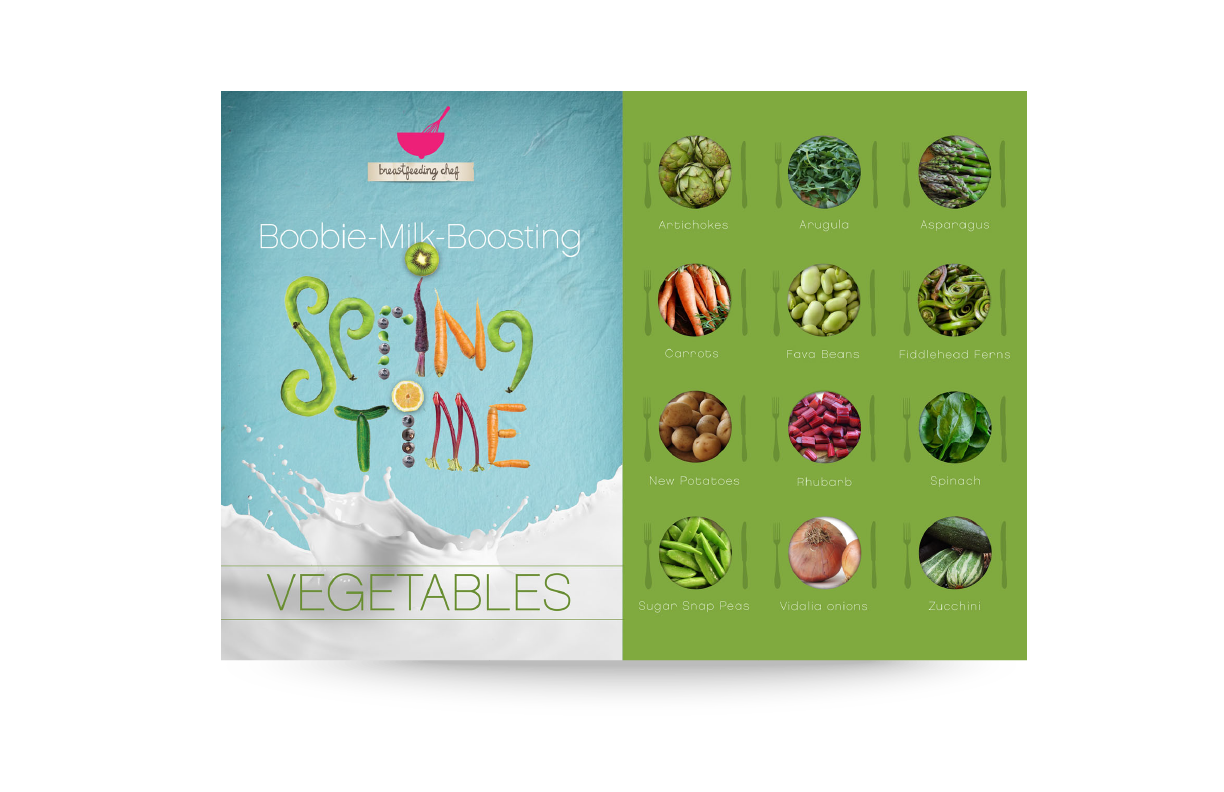 Spring Time Vegetables