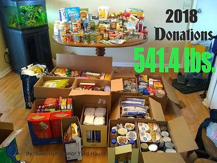 2018 Donation Total.jpg