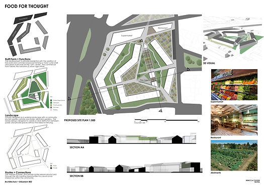 Proposed site plan for project in portsmouth