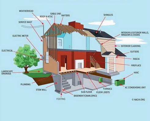 standard-home-inspection-image_edited_edited.jpg