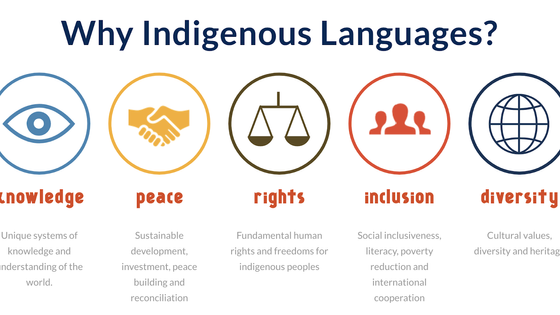 Call to Action #14 - Aboriginal Languages Act