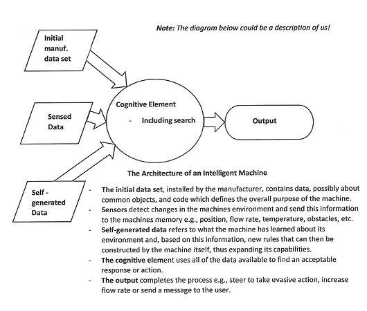 AI machine (2).jpg