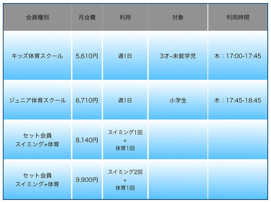 みさと体育スクール2020.001.jpeg