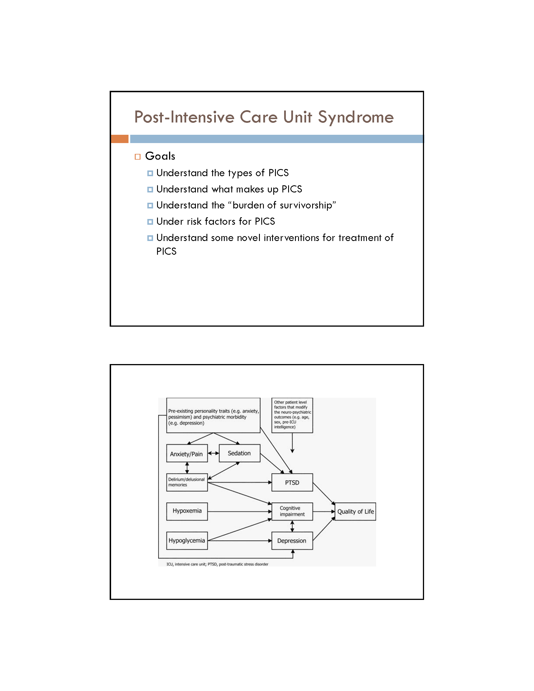 Post ICU Syndrome an Overview Page 4