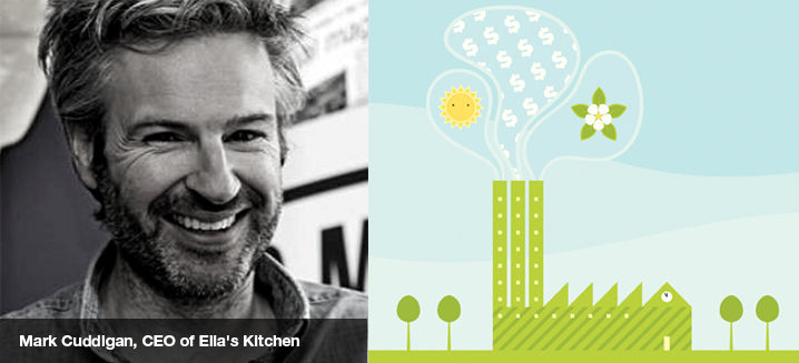 Ella's Kitchen CEO urges UK firms to not lose sight of sustainability initiatives amidst pandemic