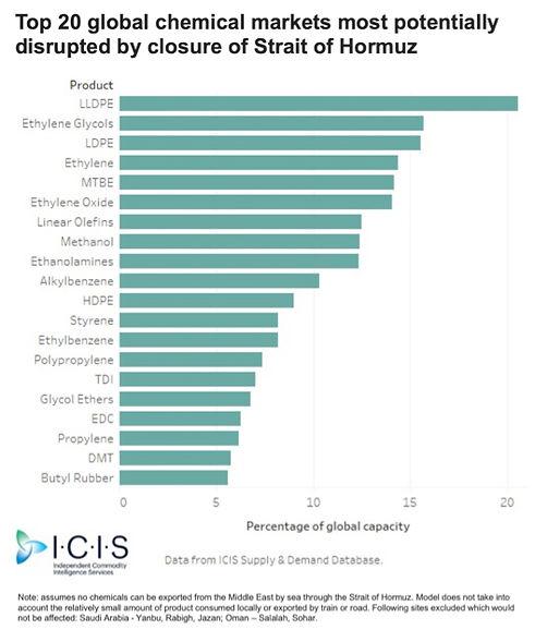 Global chemical supply_graph.jpg