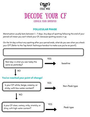 DECODE YOUR CF.jpg