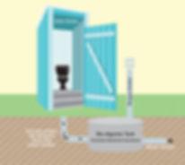pronto bio toilet work flow