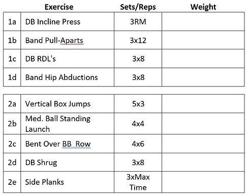 Building Stronger Athletes - Max Effort Method   Article